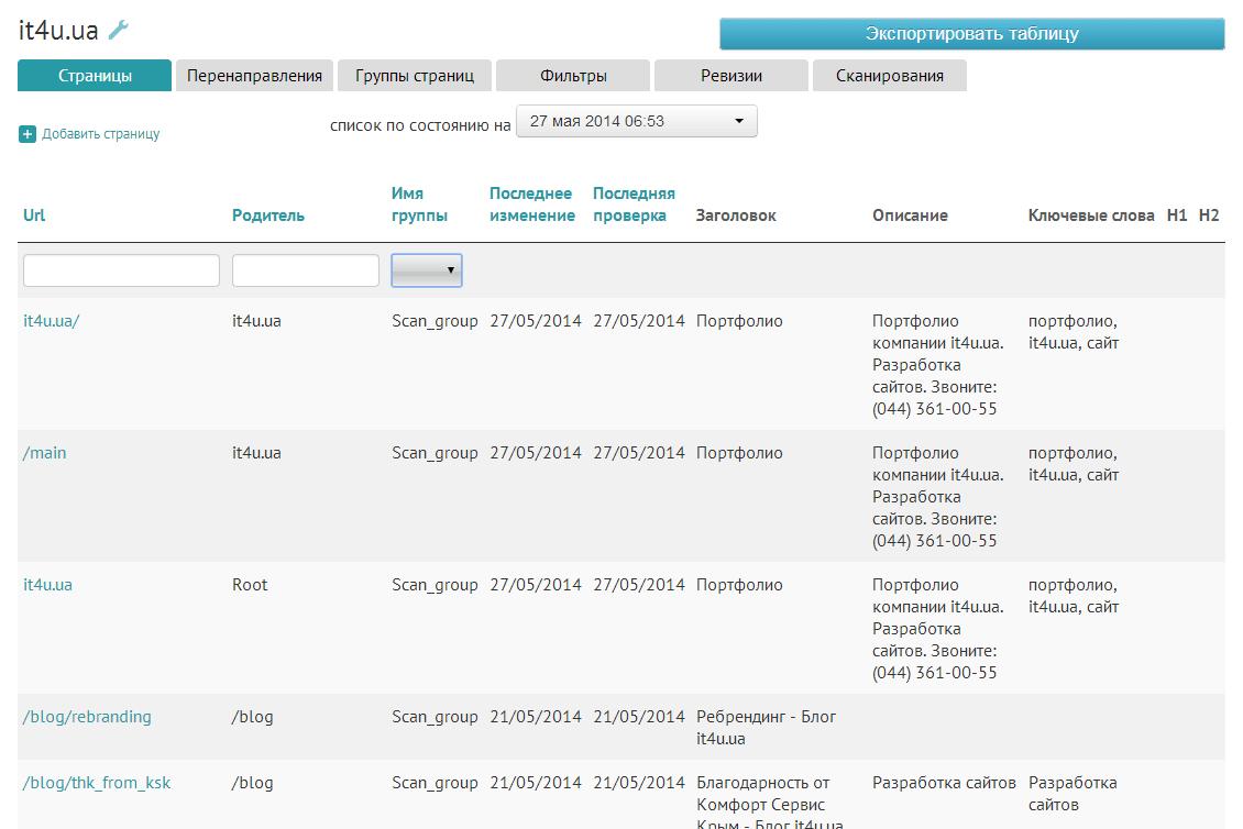 Сканирование сайта и сохранение страниц